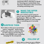 {Infographic} 5 Keys to a Profitable Marketing Campaign